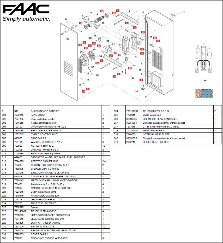 Faac 640 Exploded Diagrams New Parking Solutions Ltd Secura Key Wiring Diagram